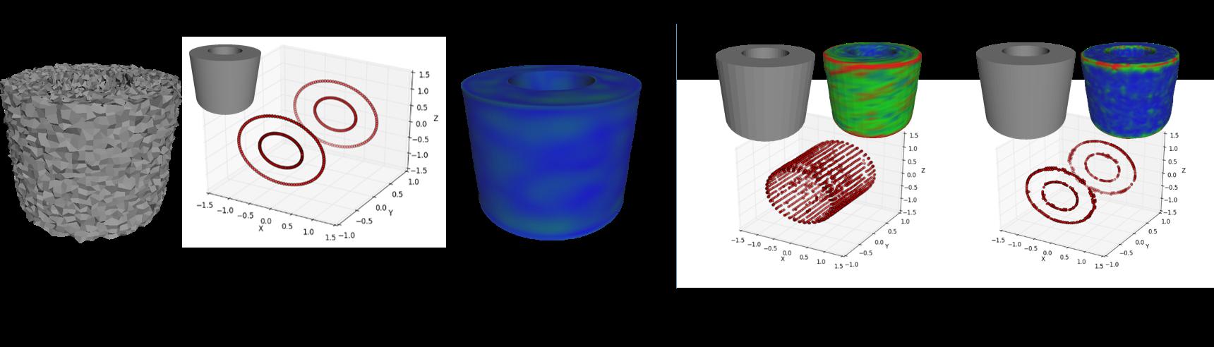 CG技術の実装と数理 発表概要